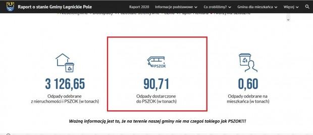 Raport2